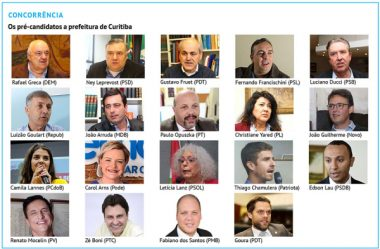 CURITIBA PODE TER RECORDE DE CANDIDATOS A PREFEITO NESTE ANO
